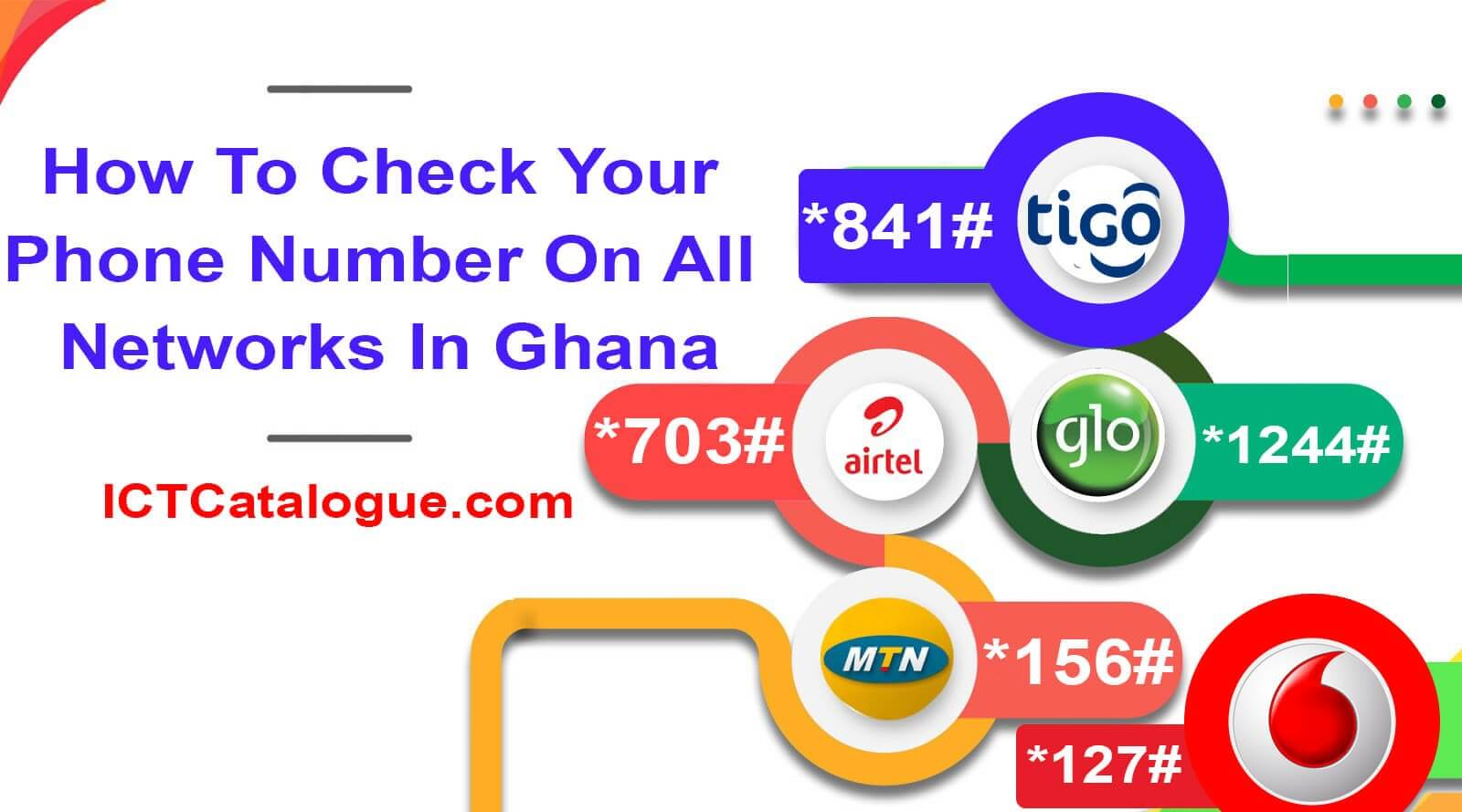 How To Check Your Phone Number On Any Network In Ghana